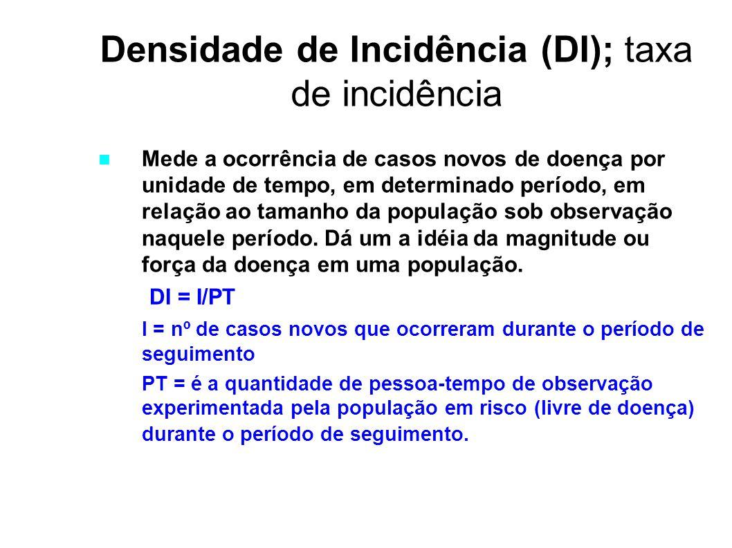 Densidade de Incidência (DI); taxa de incidência