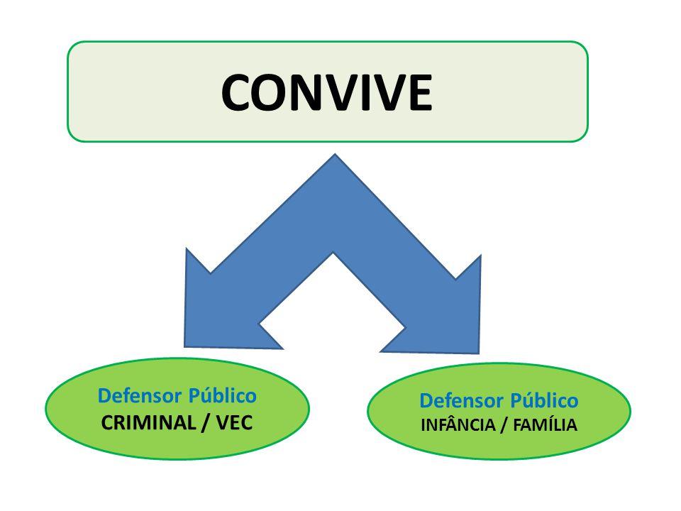 Defensor Público CRIMINAL / VEC Defensor Público INFÂNCIA / FAMÍLIA