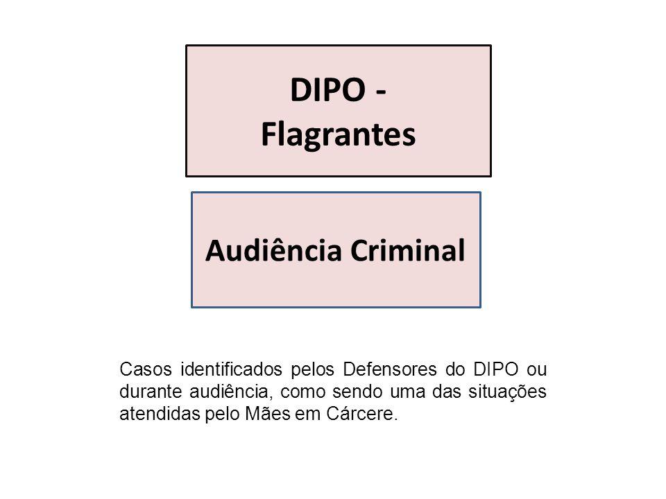 DIPO - Flagrantes Audiência Criminal