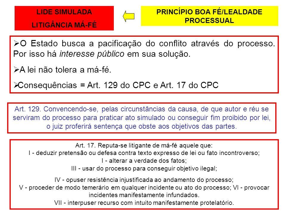 PRINCÍPIO BOA FÉ/LEALDADE PROCESSUAL