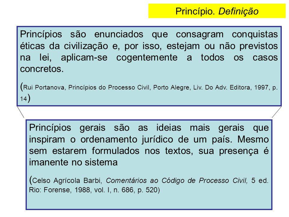 Princípio. Definição