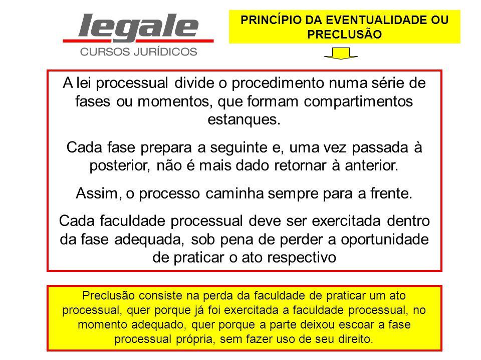 PRINCÍPIO DA EVENTUALIDADE OU PRECLUSÃO
