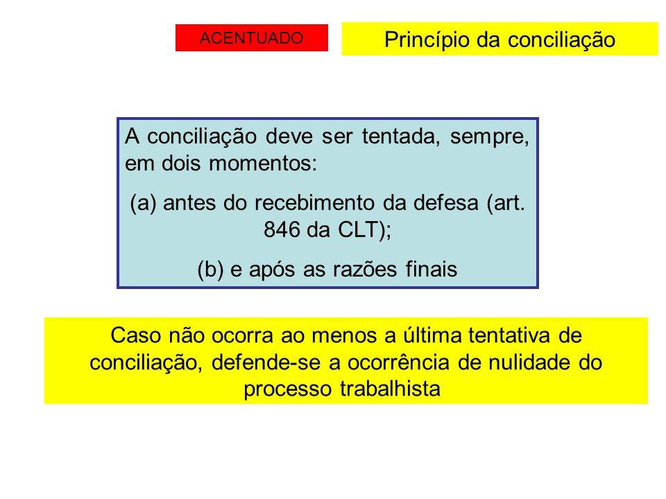 Princípio da conciliação