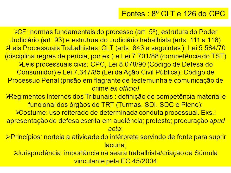 Fontes : 8º CLT e 126 do CPC