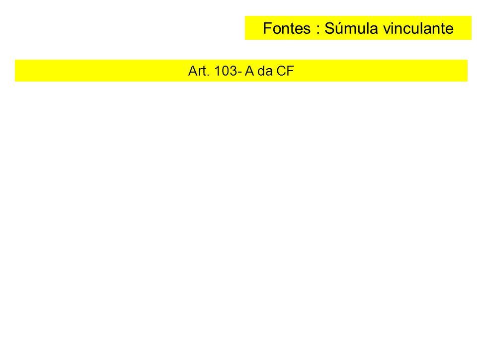 Fontes : Súmula vinculante