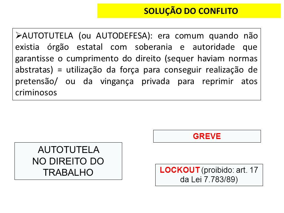 LOCKOUT (proibido: art. 17 da Lei 7.783/89)