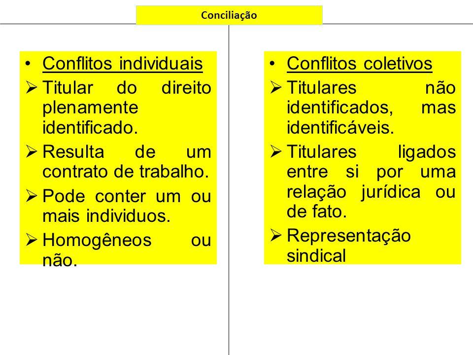 Conflitos individuais Titular do direito plenamente identificado.