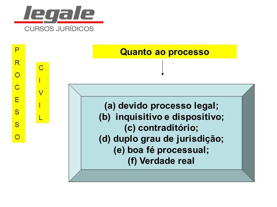 (a) devido processo legal; (b) inquisitivo e dispositivo;