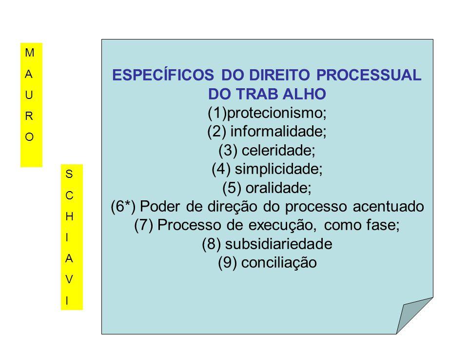 ESPECÍFICOS DO DIREITO PROCESSUAL