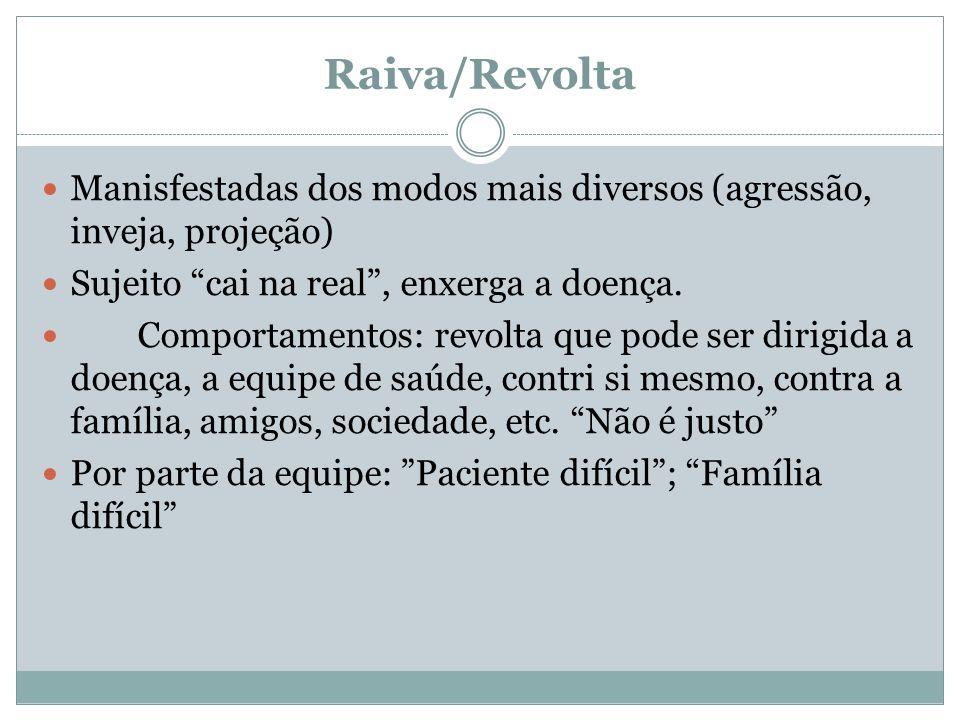 Raiva/Revolta Manisfestadas dos modos mais diversos (agressão, inveja, projeção) Sujeito cai na real , enxerga a doença.