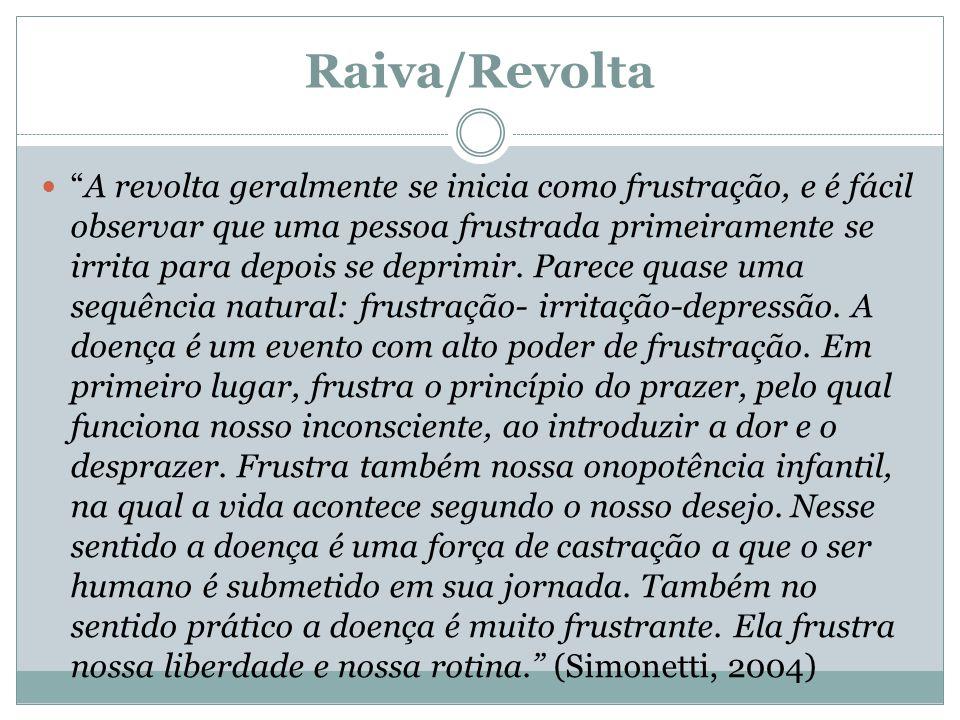Raiva/Revolta