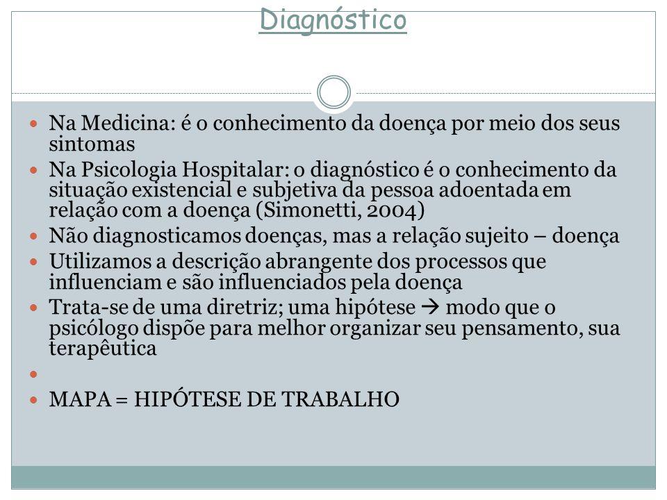 Diagnóstico Na Medicina: é o conhecimento da doença por meio dos seus sintomas.