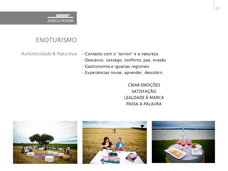 ENOTURISMO Autenticidade & Natureza