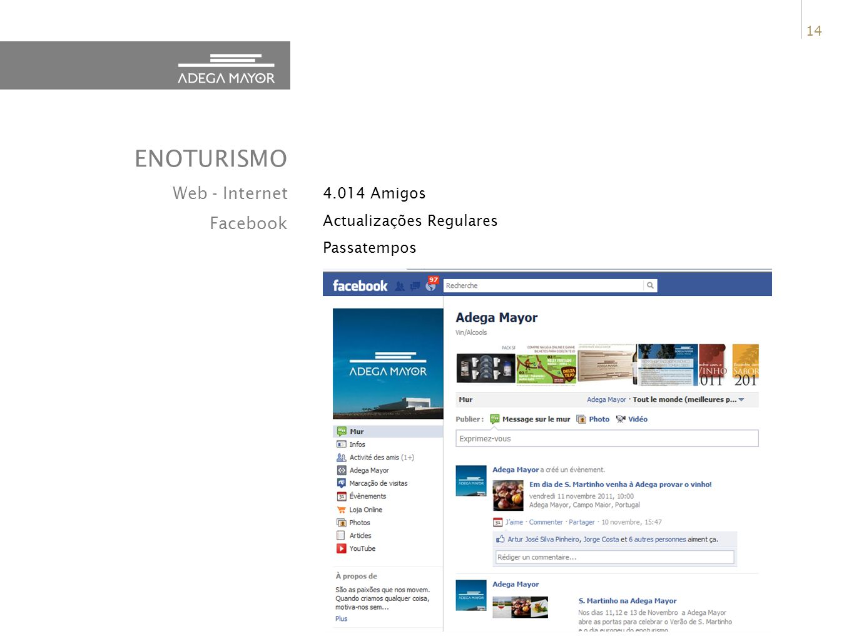 ENOTURISMO Web - Internet Facebook 4.014 Amigos