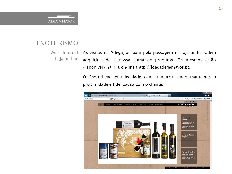 ENOTURISMO Web - Internet Loja on-line