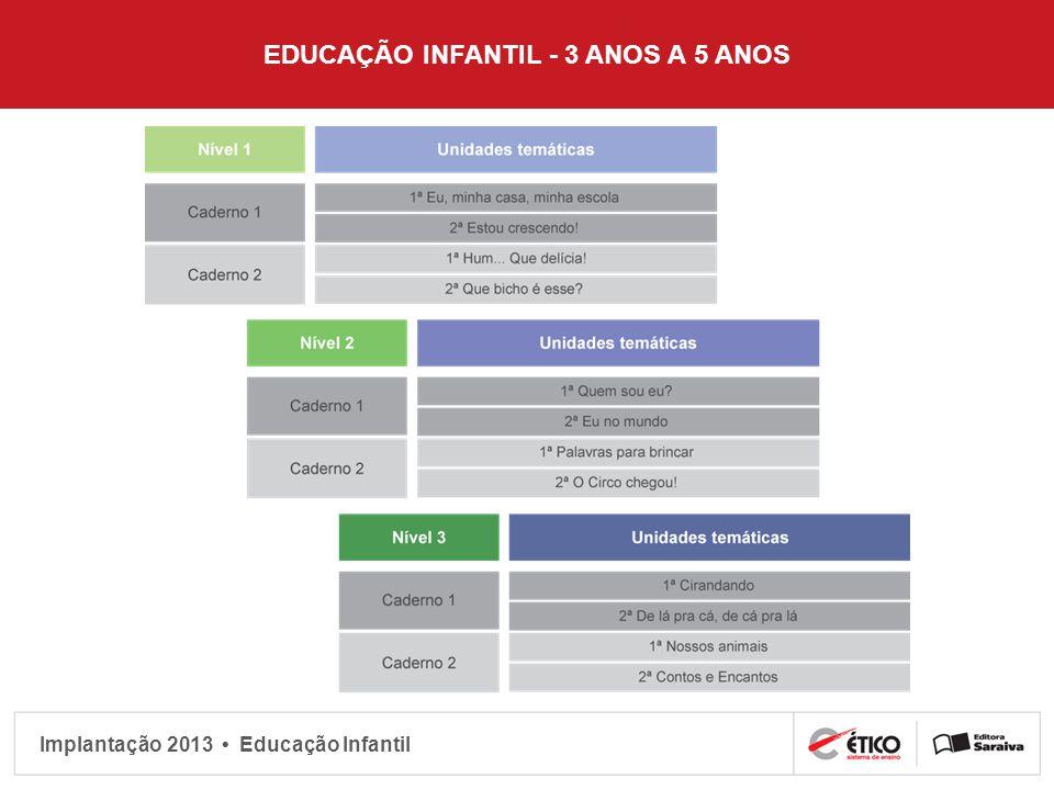 EDUCAÇÃO INFANTIL - 3 ANOS A 5 ANOS