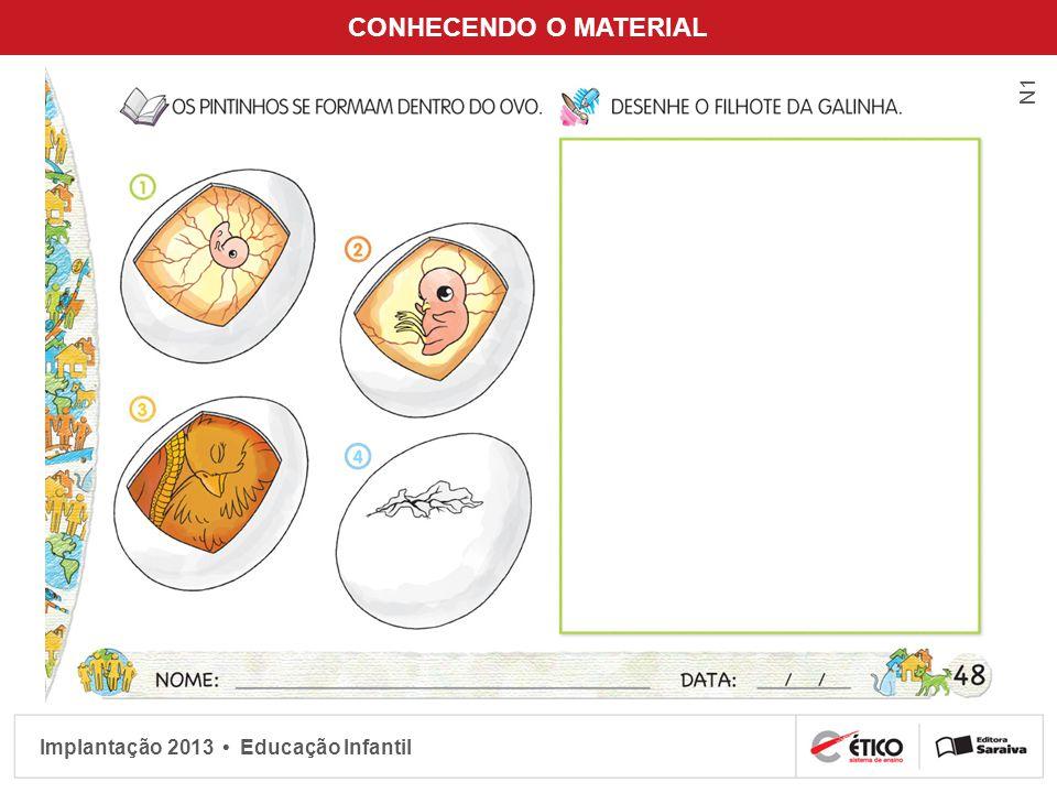 CONHECENDO O MATERIAL N1