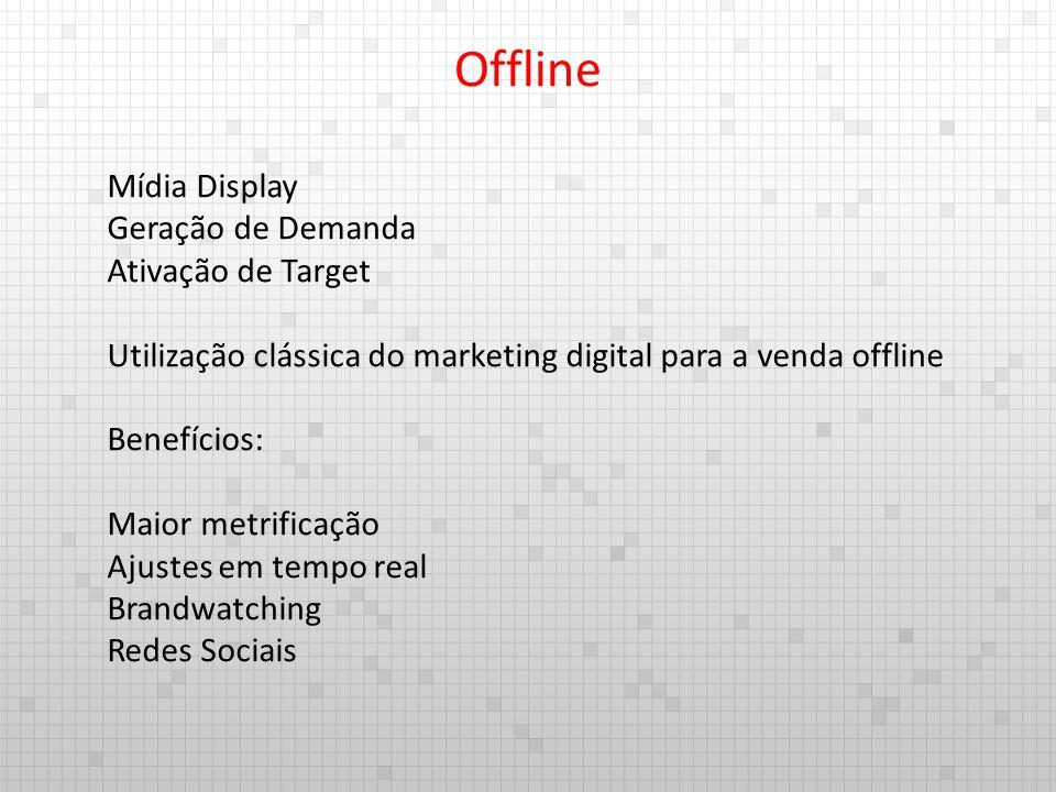 Offline Mídia Display Geração de Demanda Ativação de Target