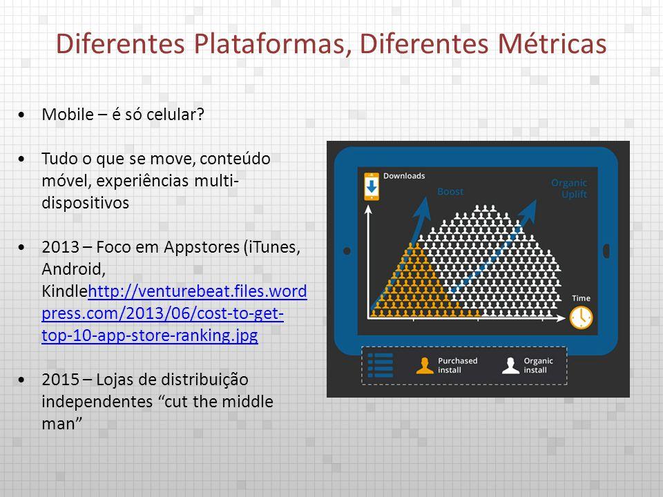 Diferentes Plataformas, Diferentes Métricas