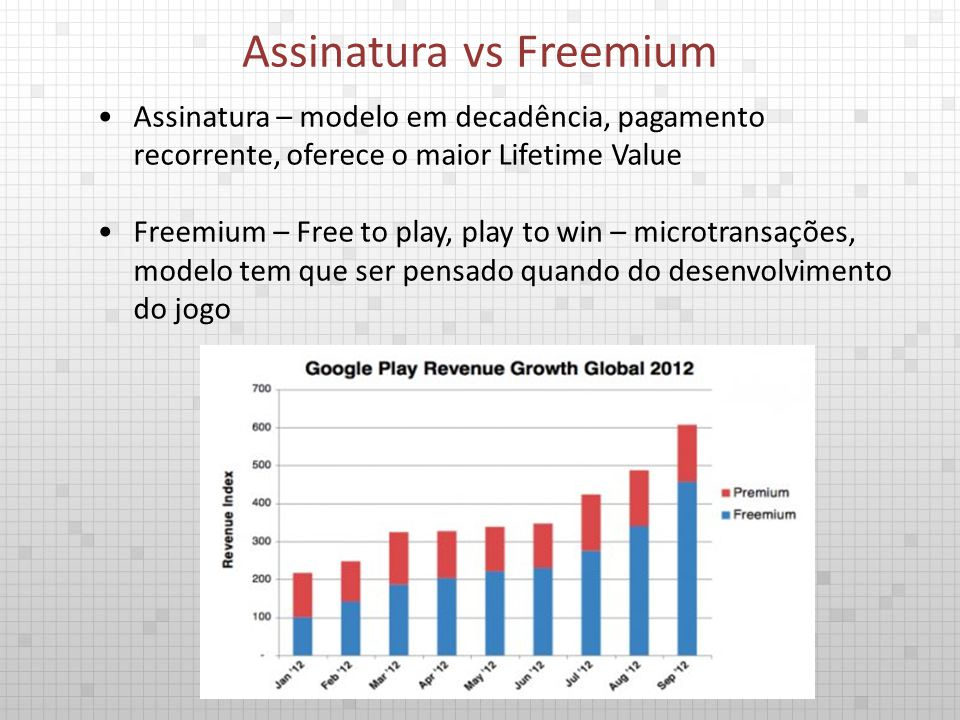Assinatura vs Freemium
