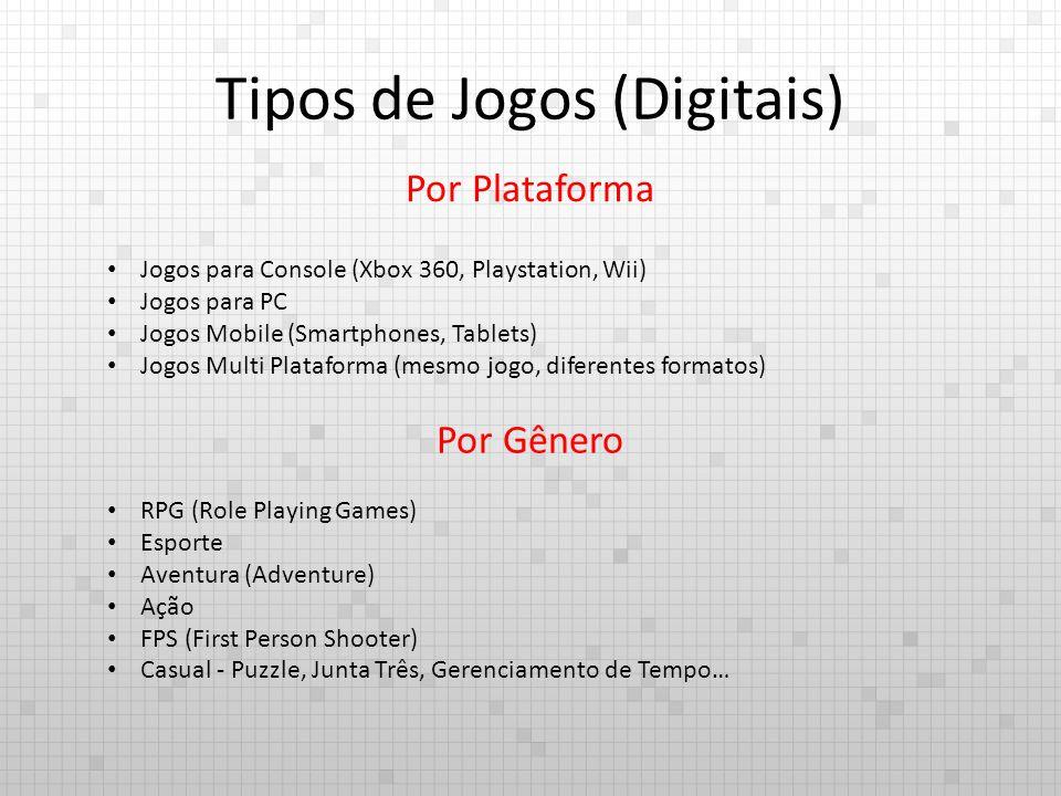 Tipos de Jogos (Digitais)