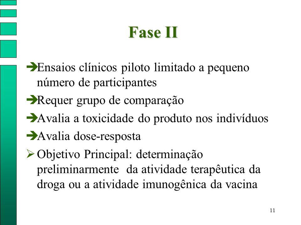 Fase II Ensaios clínicos piloto limitado a pequeno número de participantes. Requer grupo de comparação.