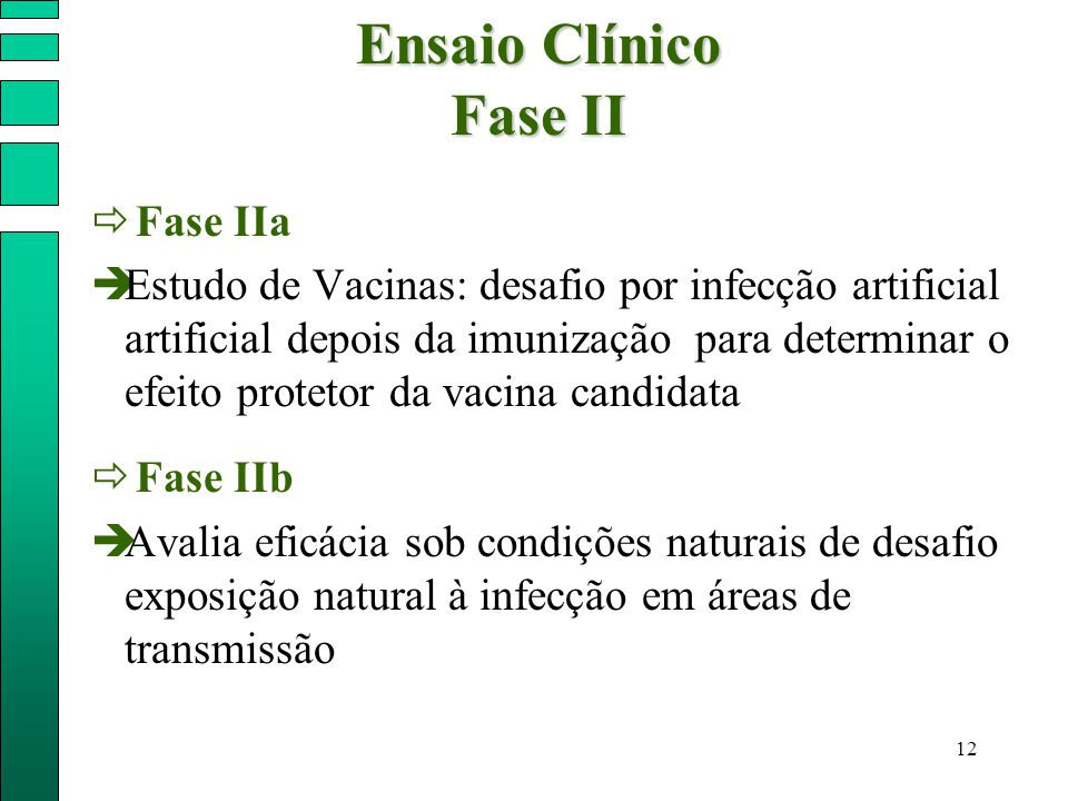Ensaio Clínico Fase II Fase IIa