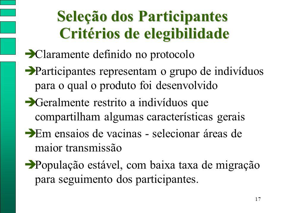 Seleção dos Participantes Critérios de elegibilidade