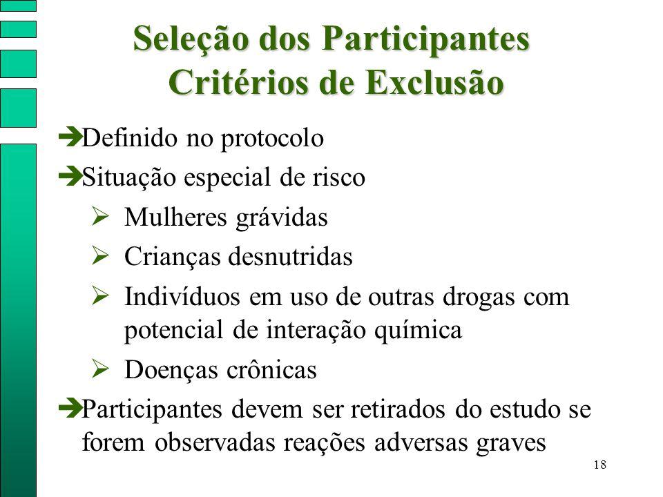 Seleção dos Participantes Critérios de Exclusão