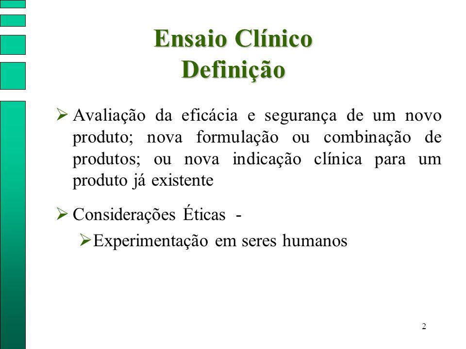 Ensaio Clínico Definição