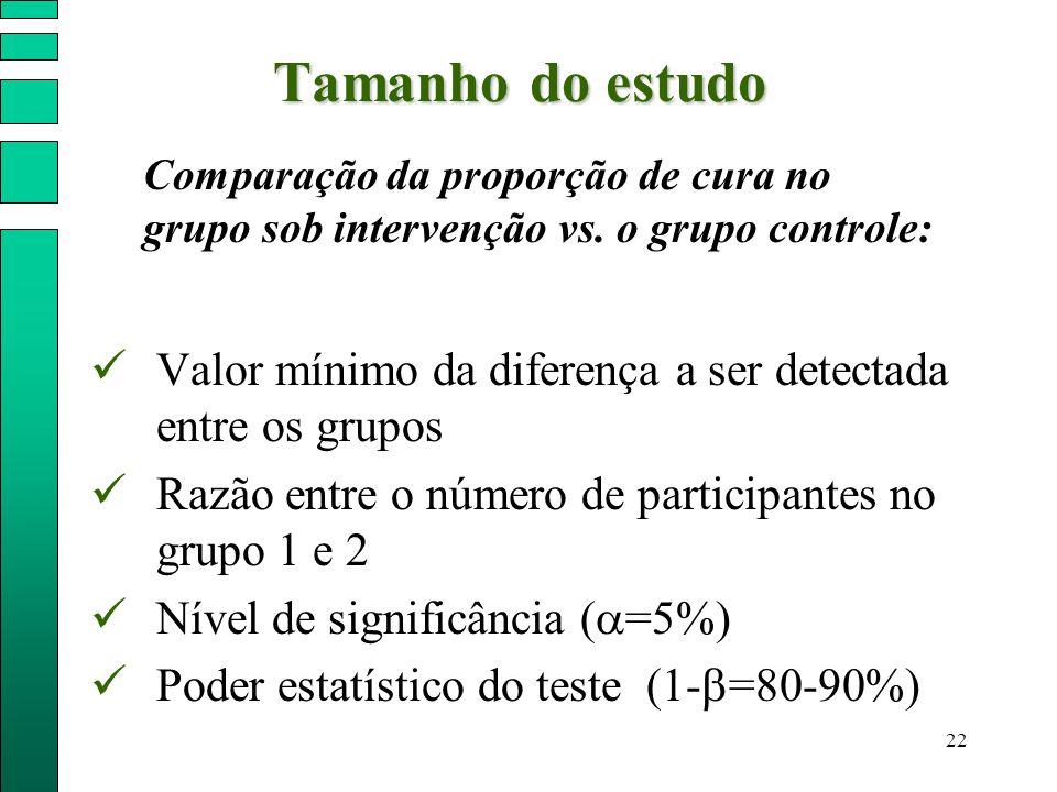Tamanho do estudo Comparação da proporção de cura no grupo sob intervenção vs. o grupo controle: