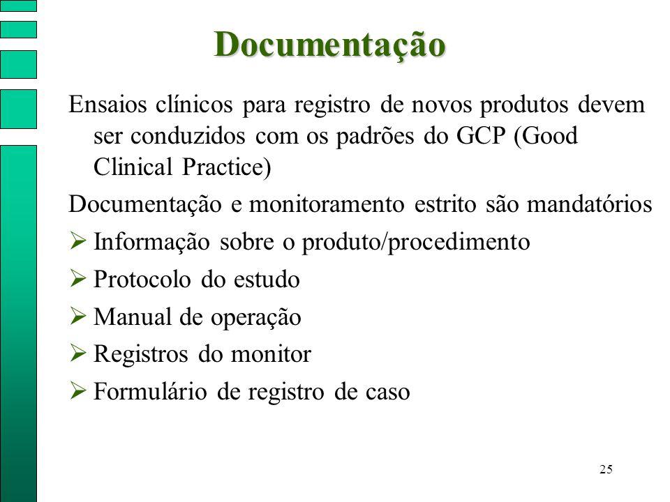 Documentação Ensaios clínicos para registro de novos produtos devem ser conduzidos com os padrões do GCP (Good Clinical Practice)