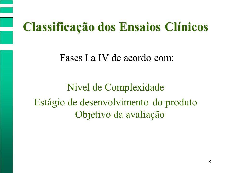 Classificação dos Ensaios Clínicos