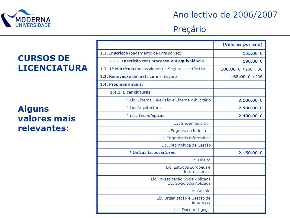 Ano lectivo de 2006/2007 Preçário CURSOS DE LICENCIATURA Alguns
