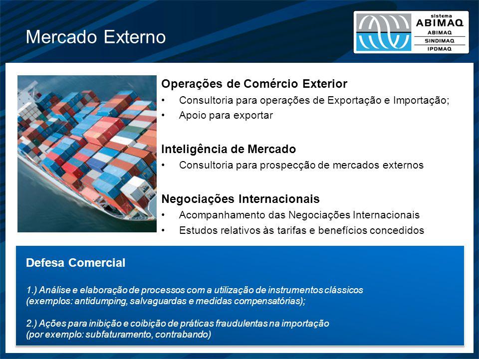 Mercado Externo Operações de Comércio Exterior Inteligência de Mercado
