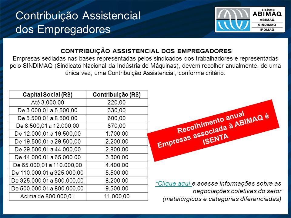 Contribuição Assistencial dos Empregadores