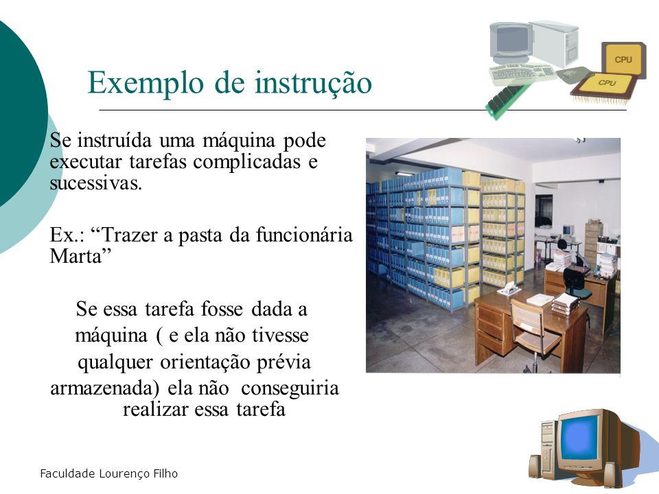 Exemplo de instrução Se instruída uma máquina pode executar tarefas complicadas e sucessivas. Ex.: Trazer a pasta da funcionária Marta
