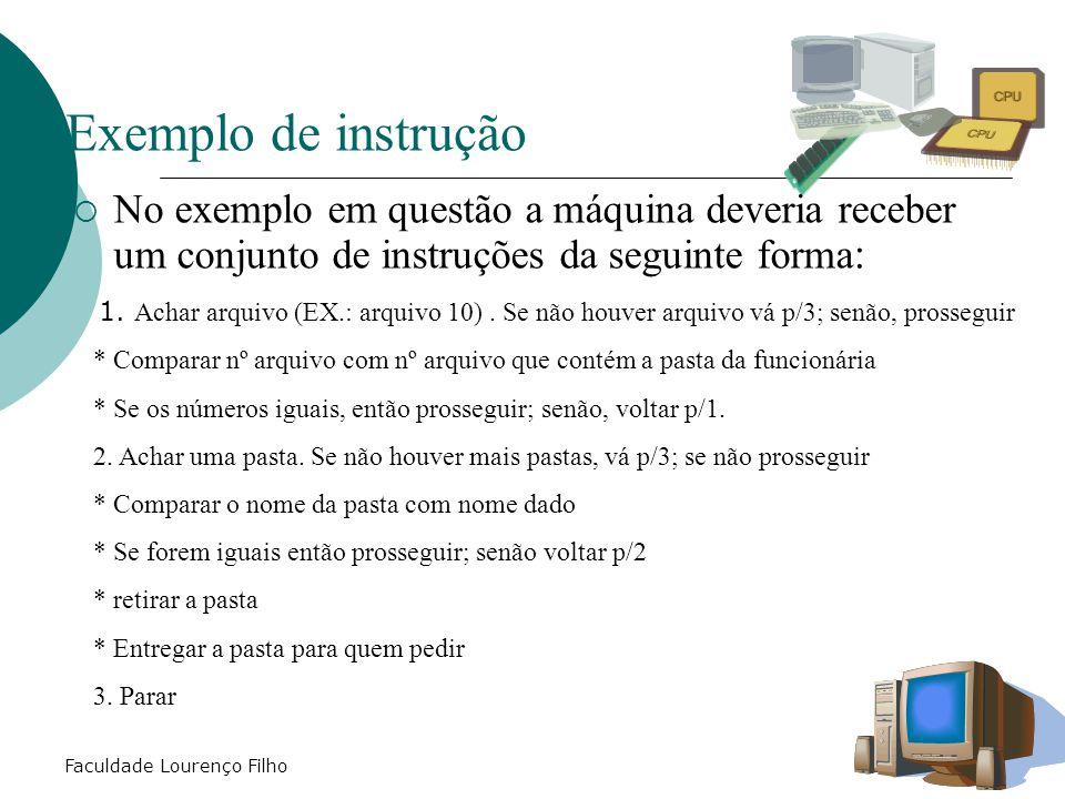 Exemplo de instrução No exemplo em questão a máquina deveria receber um conjunto de instruções da seguinte forma: