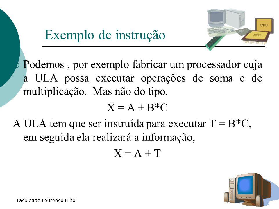 Exemplo de instrução Podemos , por exemplo fabricar um processador cuja a ULA possa executar operações de soma e de multiplicação. Mas não do tipo.