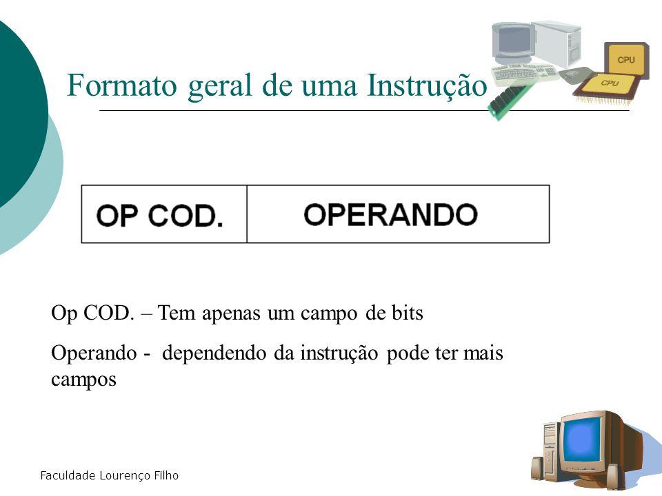 Formato geral de uma Instrução