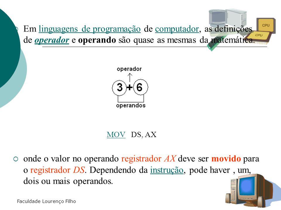 Em linguagens de programação de computador, as definições de operador e operando são quase as mesmas da matemática.