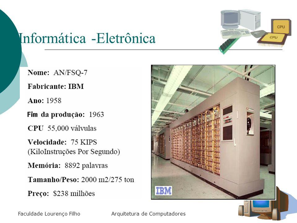 Informática -Eletrônica