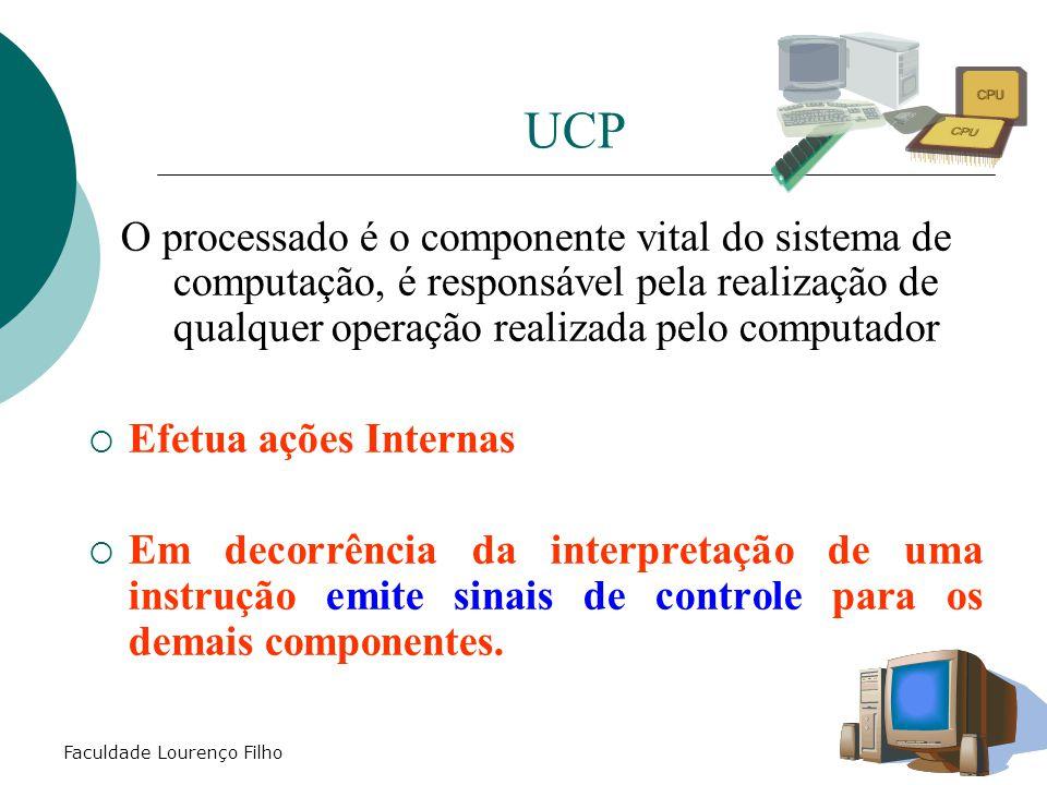 UCP O processado é o componente vital do sistema de computação, é responsável pela realização de qualquer operação realizada pelo computador.