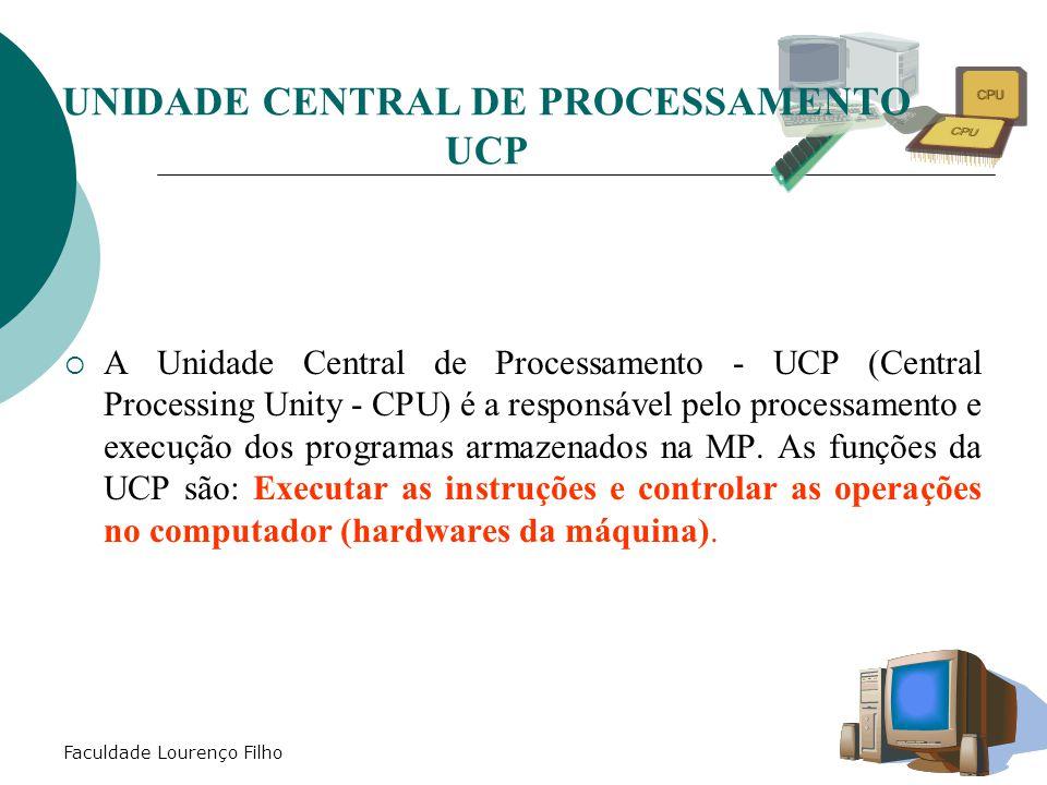 UNIDADE CENTRAL DE PROCESSAMENTO UCP