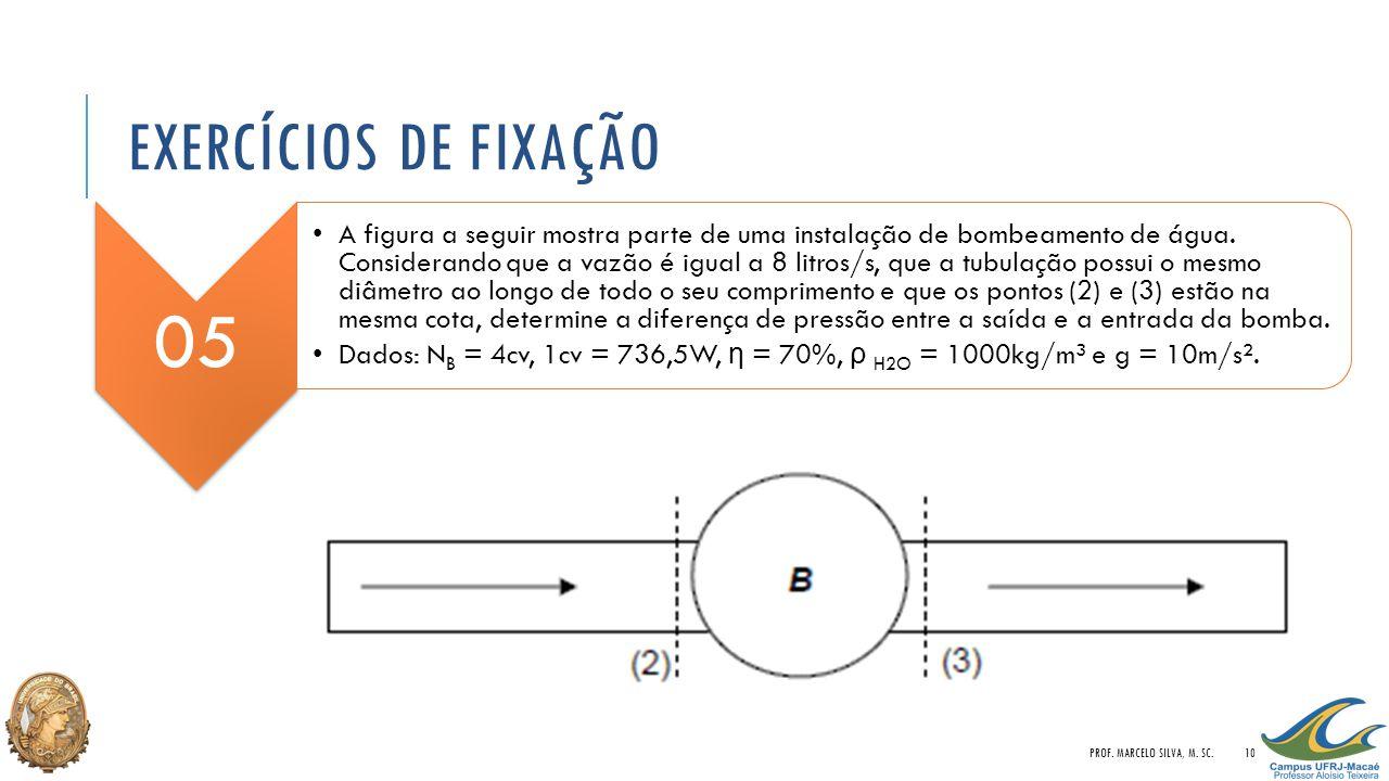 Exercícios de Fixação Prof. Marcelo Silva, M. Sc. 05