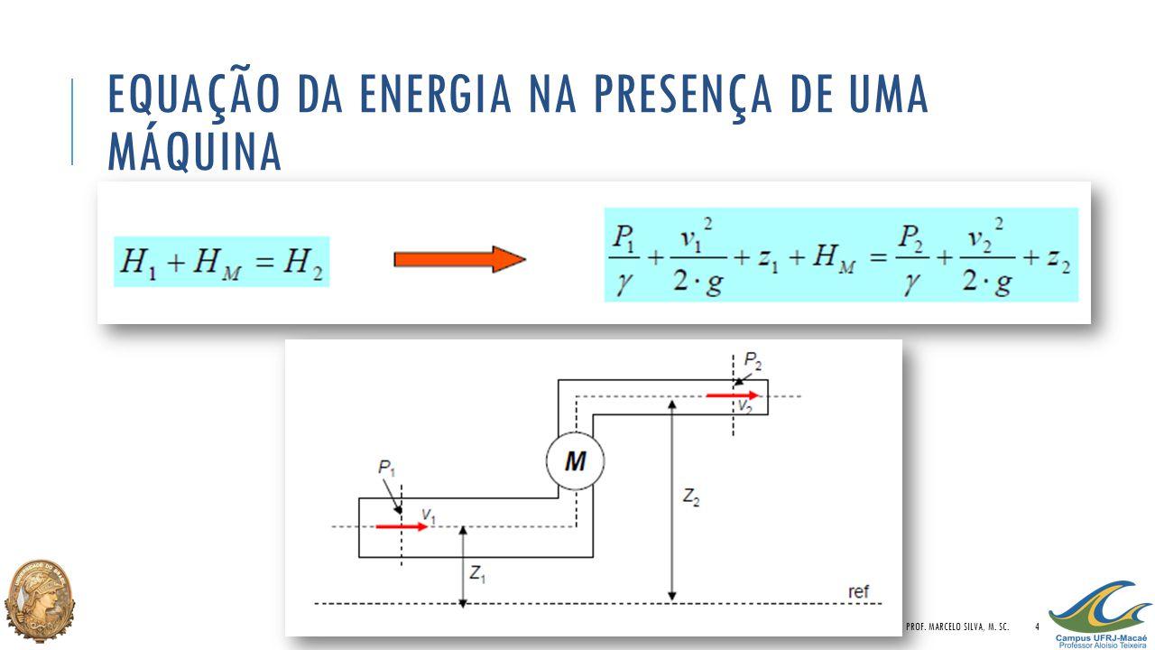 Equação da Energia na Presença de uma Máquina