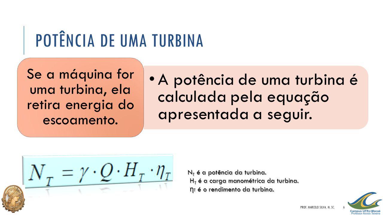 Potência de uma Turbina