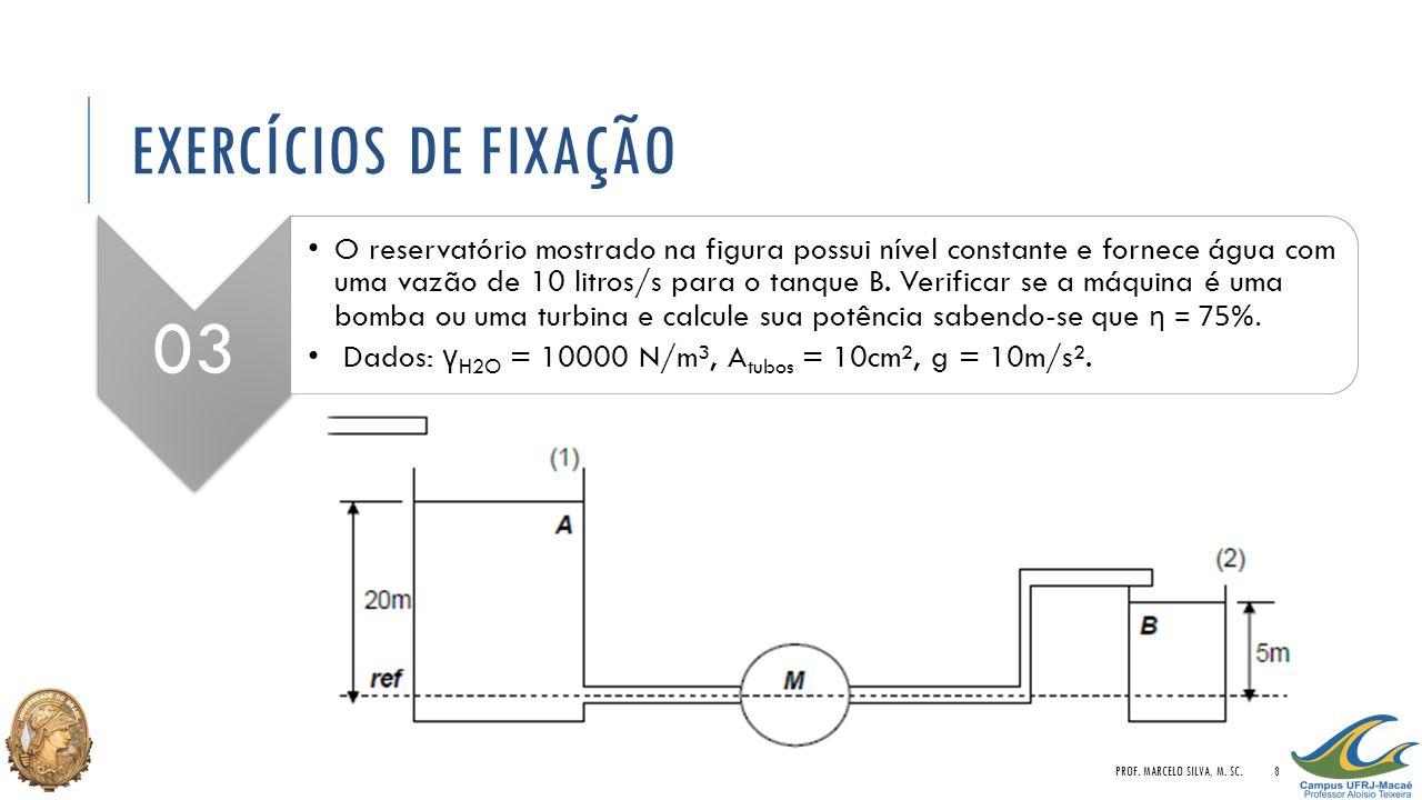 Exercícios de Fixação Prof. Marcelo Silva, M. Sc. 03