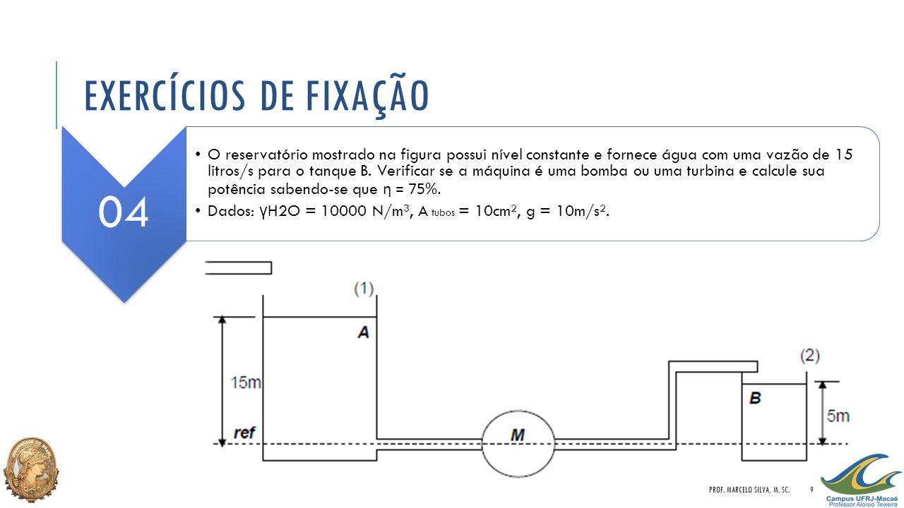 Exercícios de Fixação 04.