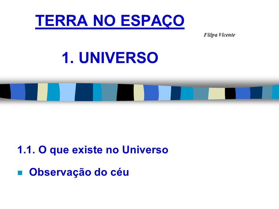 TERRA NO ESPAÇO 1. UNIVERSO